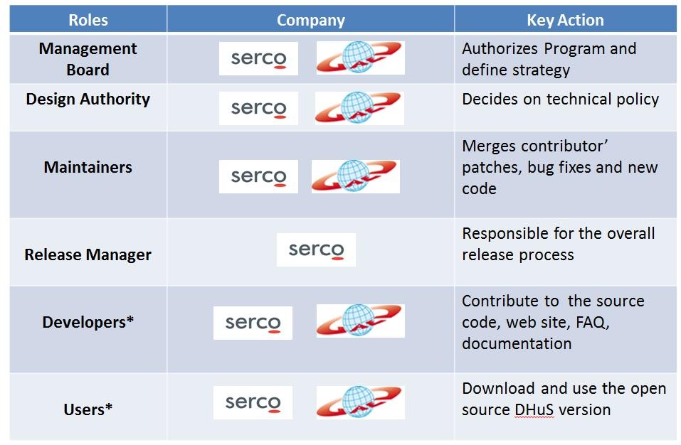 open source data governance pdf